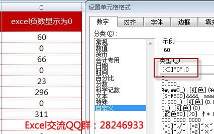 excel负数为0的公式设置和excel负数显示为0的格式图片